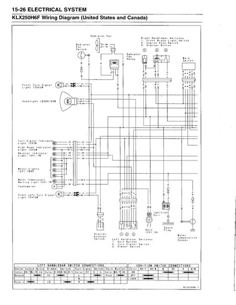 Kawasaki Klr 250 Wiring Diagram - Wiring Diagram Schemas