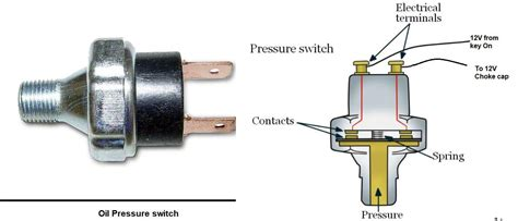 Pressure Switch Pc200 7 Pn 3g conversion gary s garagemahal the bullnose bible