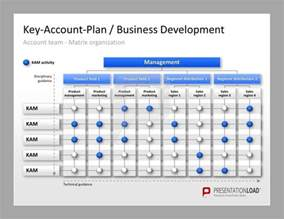 account management templates key account management matrix for powerpoint key account