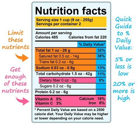food label examples pictures to pin on pinterest pinsdaddy