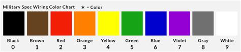 wire color chart tefzel wire 22