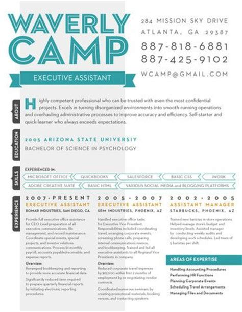 re design your resume with loft resumes make