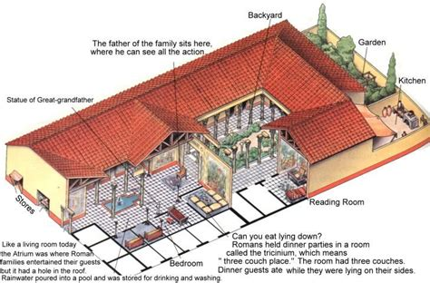 roman domus plan roman villa with courtyard food garden outdoor kitchen