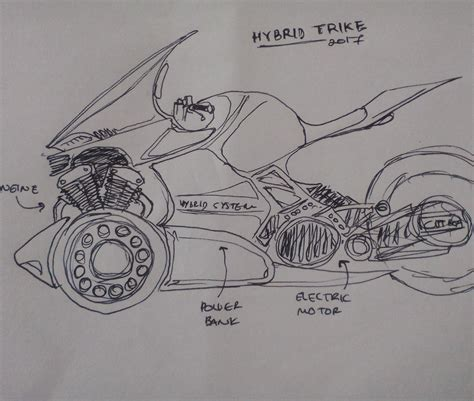 sketchbook lengkap bikersoak bikernya soak motornya soak otaknya soak