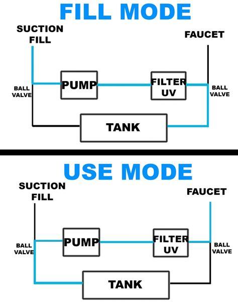 rv water level controller schematic diagram base level