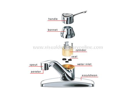 Old Moen Kitchen Faucet house plumbing faucets disc faucet image visual