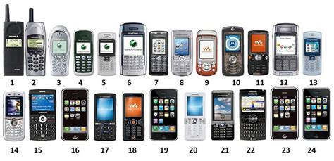 mobile phone uk mobile phone history o2 community