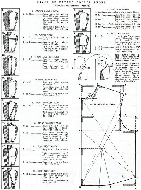 sewing pattern drafting draft a sloper already 3 hours past the edge of the