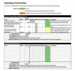 Marketing Plan Template by Tactical Marketing Plan Template Marketing Tactical Plan