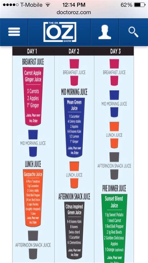 Juicing Weekend Detox by 3 Day Juice Plan Trusper