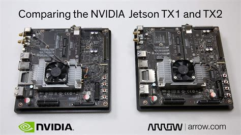 making ai projects  easier  nvidia jetson