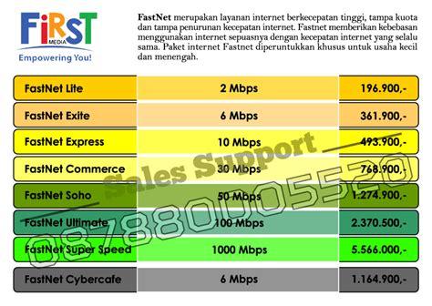Pasang Gratis Layanan Dan Tv Kabel Rumah Dari Myrepublic 1 jual koneksi tv kabel kantor ruko dan layanan publik kaskus