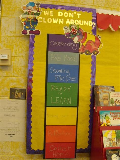 circus theme classroom decorations behavior charts classroom pictures and classroom on