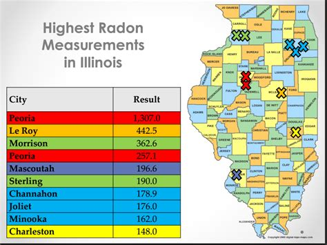 states with basements what is radon