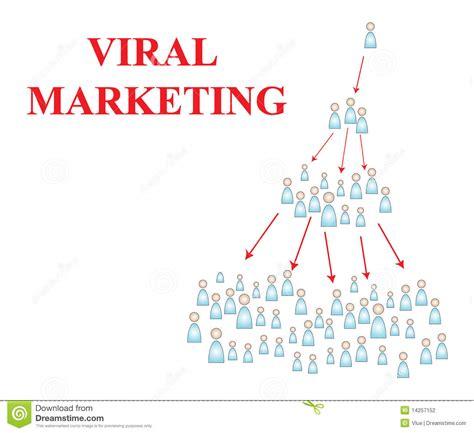 International Mba Marketing by International Business Viral Marketing International Business
