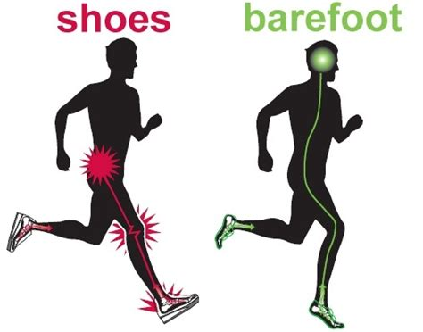 running barefoot vs shoes barefoot running vs running shoes which is better noma