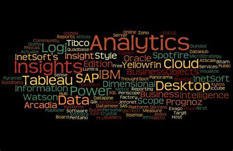 best visualization software top 74 data visualization software predictive analytics