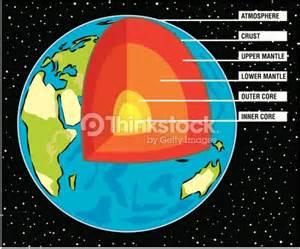 illustration de la terre couches photo thinkstock