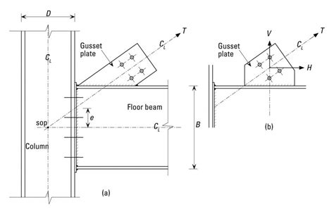 new design criteria for gusset plates in tension ad 307 additional moments in braced bays 2