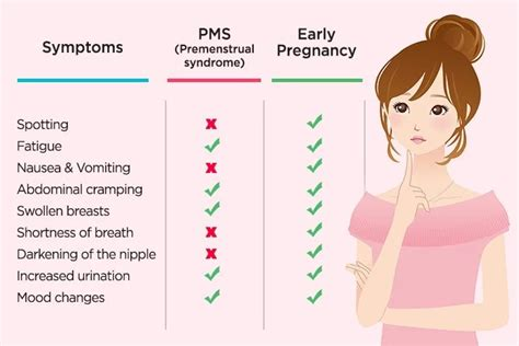 is a light period a sign of pregnancy signs and symptoms of menstruation period yen com gh