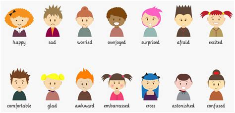kids emotion faces found on missiekrissie blogspot it creiere bilingve corpuri bilingve helen doron