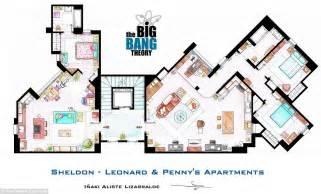 The Big Bang Theory Apartment Artists Sketch Floorplan Of Friends Apartments And Other