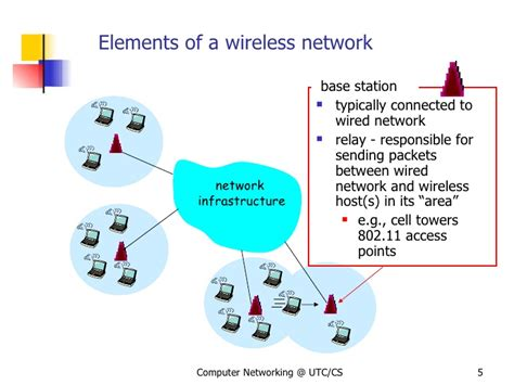 mobile wireless network computer networking chapter 6 wireless and mobile networks