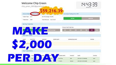 Making Money Quickly Online - ways to make money online 2016 2017 earn money online fast 1 000 a day youtube