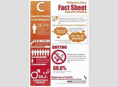 Cigarette smoking: Philippines data/fact sheet: Cigarette ... International Human Trafficking Statistics