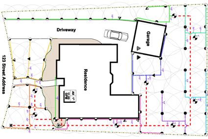 home irrigation design home design