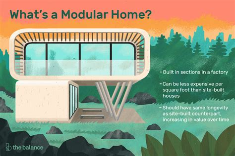 delightful What Is The Difference Between Modular And Manufactured Homes #2: ModularHome_1797807_final_1-cde80a213fd54842a9169c2cb9c7af40.png