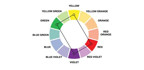 define complementary colors guide to color in design color meaning color theory and