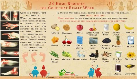 23 home remedies for gout that really work home remedies