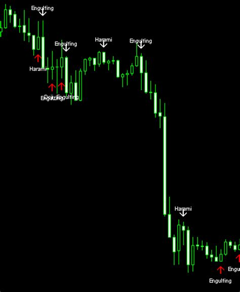 candlestick pattern recognition online candlestick patterns recognition software 187 patterns gallery