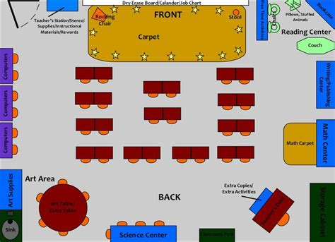 classroom layout tool lakeshore 1st grade classrooms blog for edic 500 187 stephanie s