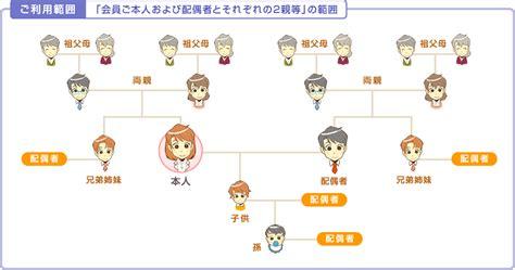 jp benefits サービス紹介 benefit アットベネフィット