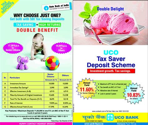 Sbi Gift Card Balance Check Online - fixed deposit double scheme in state bank of india you can download to your on site