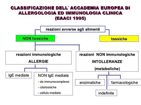 intolleranza alimentare allergie e intolleranze alimentari
