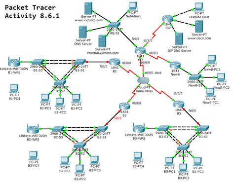 cisco packet tracer lab tutorial cisco packet tracer labs free download toppcome