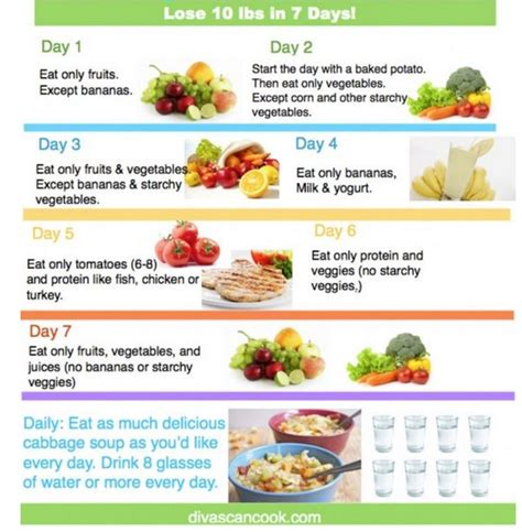 15 Day Detox Diet Plan by Best 25 7 Day Cabbage Soup Diet Ideas On