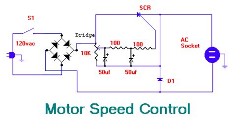 Jual Driver Single Colour Manual Dc Controller motor speed