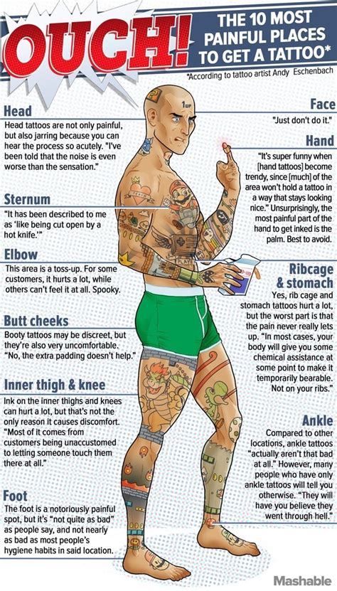 do butt tattoos hurt do chest tattoos hurt quora
