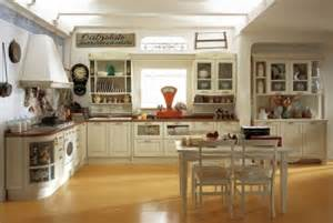 European Kitchen Cabinet Manufacturers Sintonia Kitchen By Aster Cucine European Kitchen Cabinets And Kitchen Designs In Boston Ma