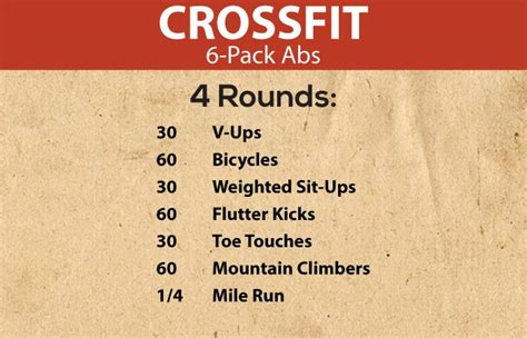 crossfit workouts at home workout