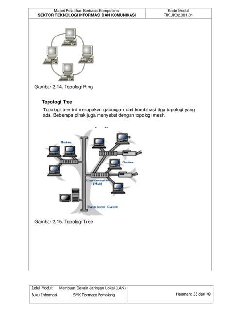 desain jaringan membuat desain jaringan lokal lan