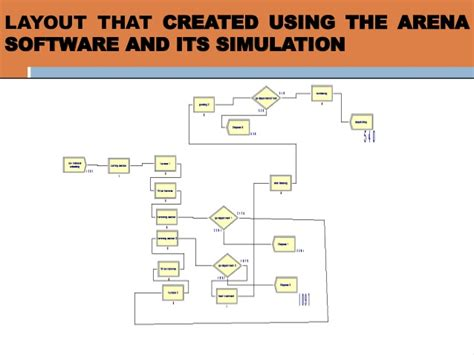 aldep layout software download arena stimulation in connecting rod industry