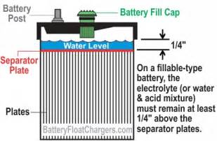 Electric Vehicle Battery Electrolyte Optimate Page 3 Ducati Forum