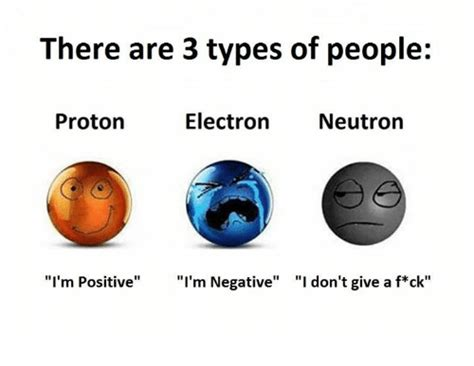 protons are positive there are 3 types of electron neutron proton i m
