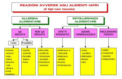 intolleranza alimentare nichel allergie ed intolleranze alimentari alimentazione