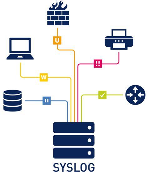 syslog server port syslog definition and details